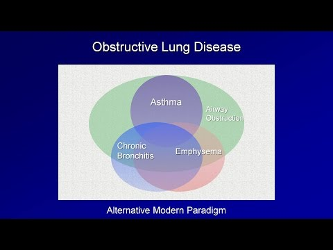 Asthma and COPD – An introduction