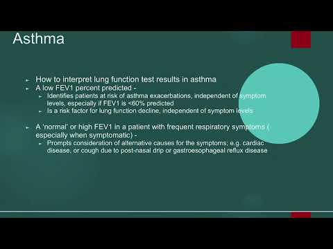 Asthma Review and 2019 Guidelines – Symbicort PRN