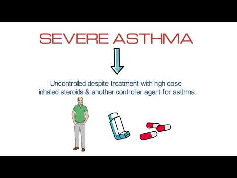 Take a Deep Breath: How to Treat Severe Asthma
